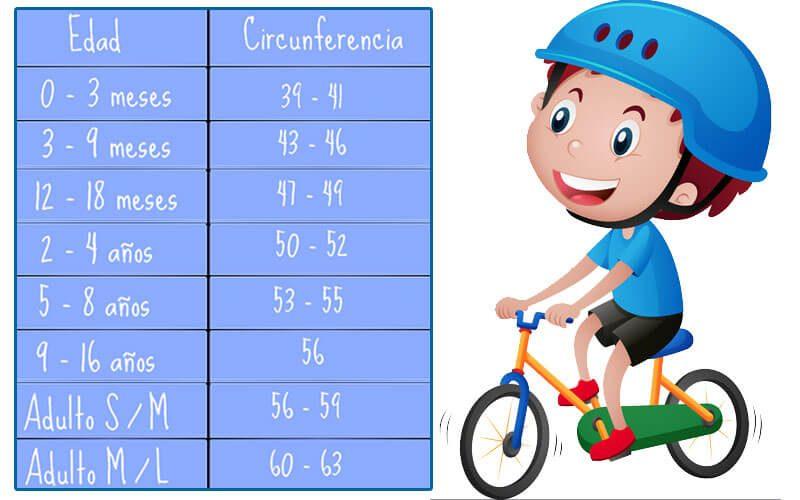 Tabla de Tallas de niño para cascos de bici