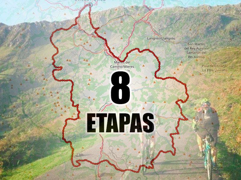 Anillo Ciclista de Asturias