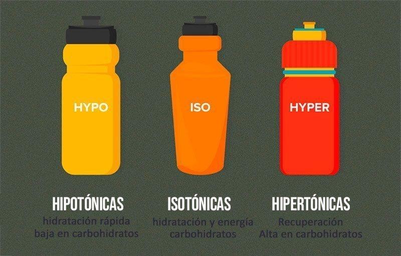 tipos bebidas ciclismo